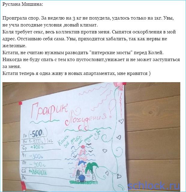 Руслана Мишина проиграла спор