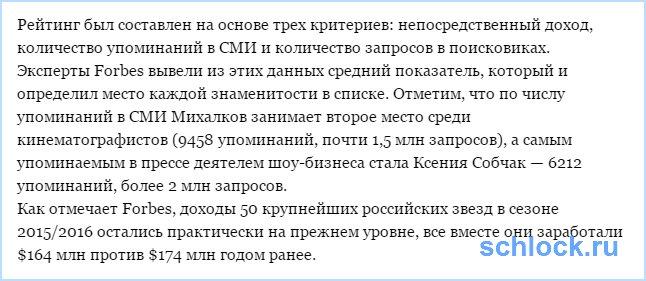 Собчак, Бузова и Бородина вошли в топ-50