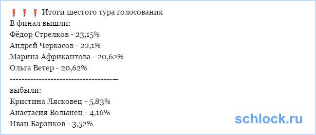 Итоги шестого тура голосования ЧГ 2016